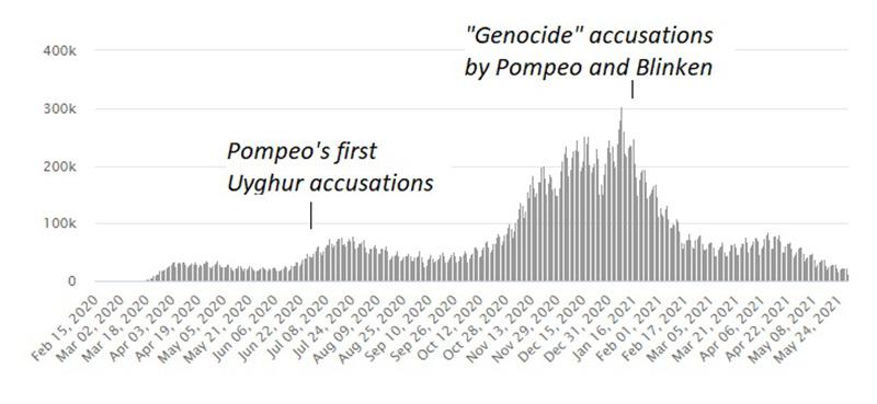 Uses of Genocide Politics