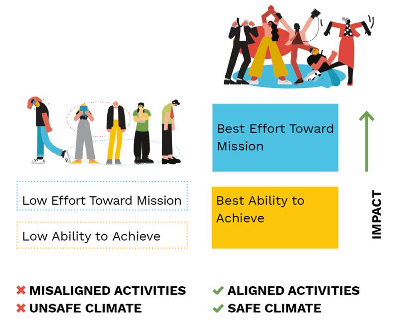 Team Mission